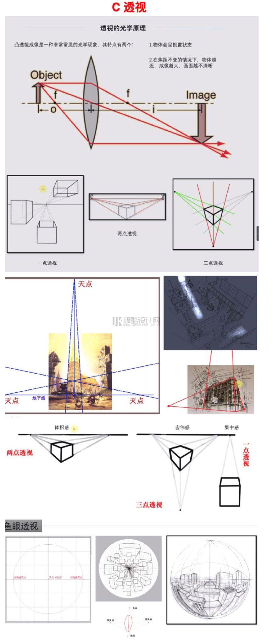 陈老师5大绘画基础·合集课程